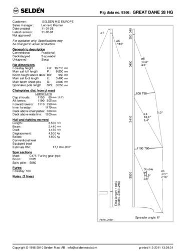 newrigplan.pdf